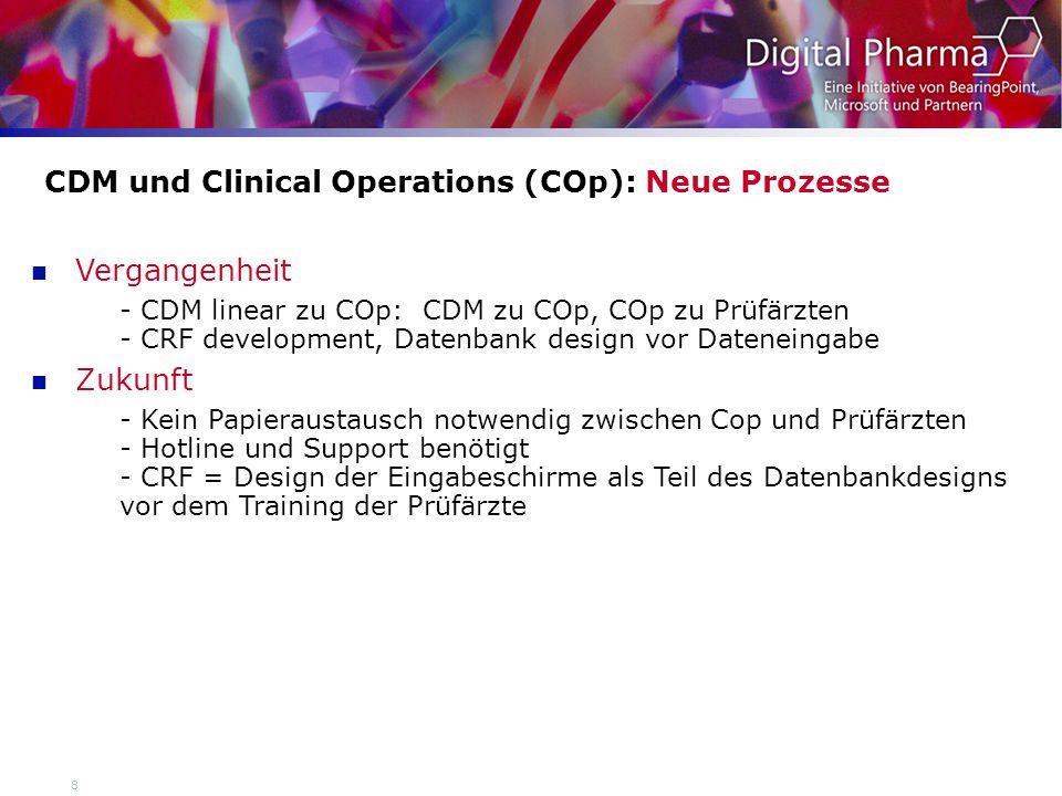 8 CDM und Clinical Operations (COp): Neue Prozesse Vergangenheit - CDM linear zu COp: CDM zu COp, COp zu Prüfärzten - CRF development, Datenbank desig
