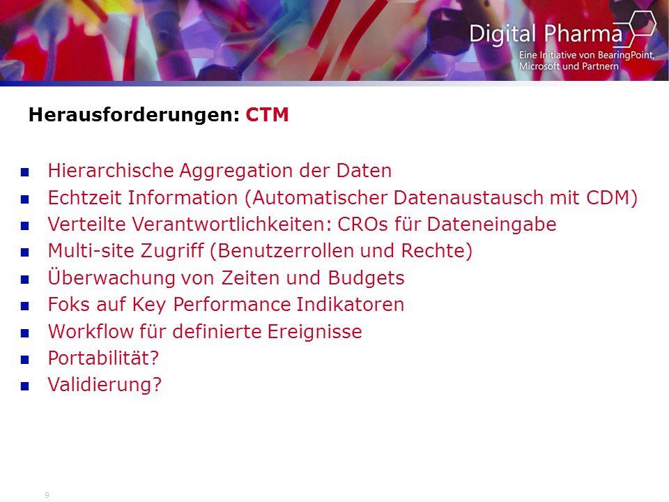 9 Herausforderungen: CTM Hierarchische Aggregation der Daten Echtzeit Information (Automatischer Datenaustausch mit CDM) Verteilte Verantwortlichkeite