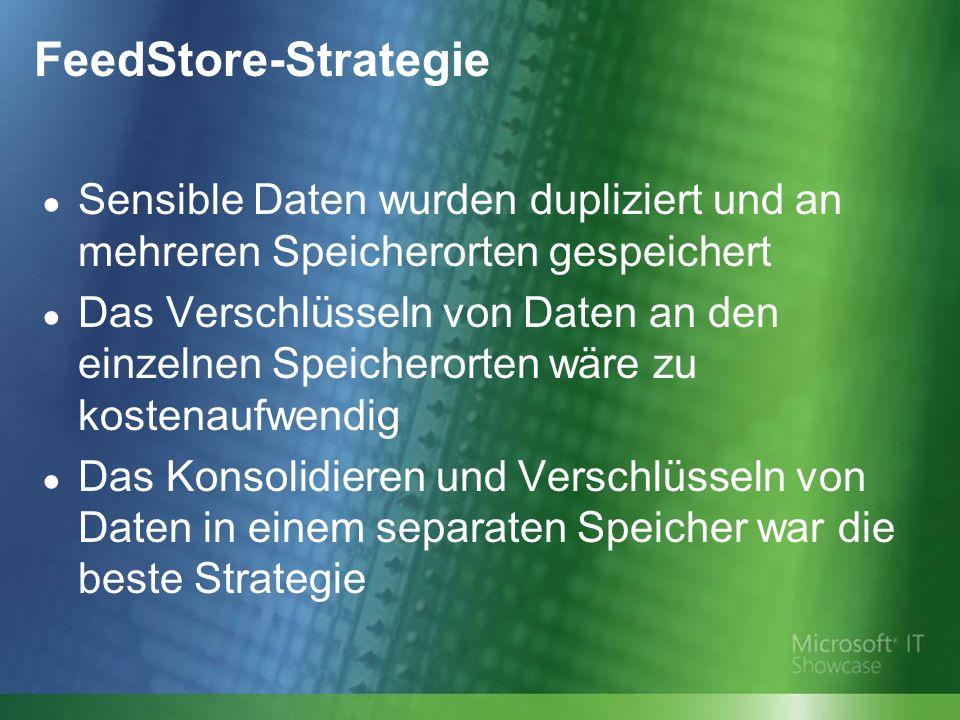 FeedStore-Strategie Sensible Daten wurden dupliziert und an mehreren Speicherorten gespeichert Das Verschlüsseln von Daten an den einzelnen Speicherorten wäre zu kostenaufwendig Das Konsolidieren und Verschlüsseln von Daten in einem separaten Speicher war die beste Strategie