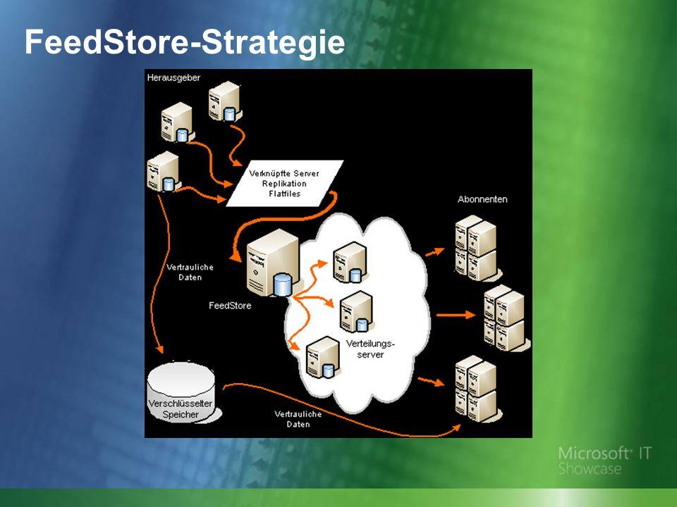 FeedStore-Strategie