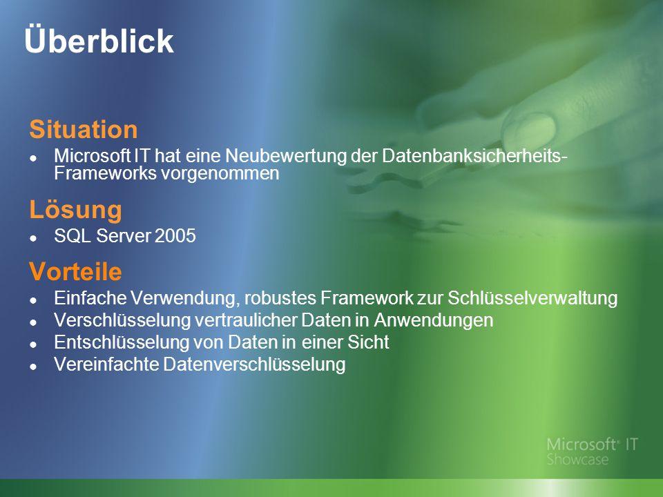 Produkte und Technologien SQL Server 2005