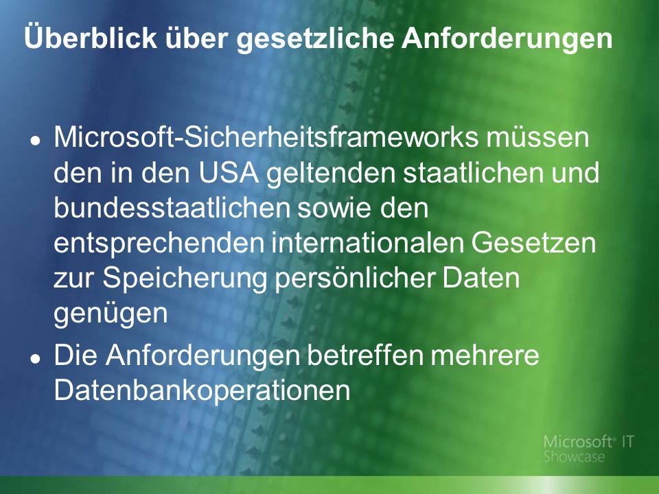 Weitere Informationen Weitere Informationen zu Microsoft IT- Bereitstellungen und bewährten Methoden finden Sie in englischer Sprache auf http://www.microsoft.com.