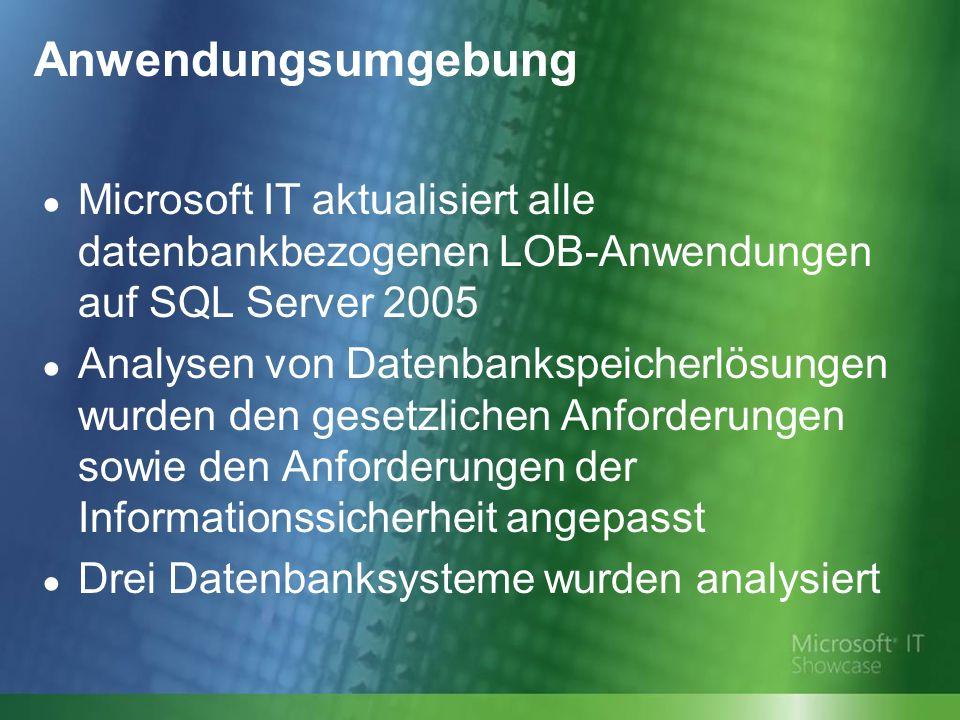 Anwendungsumgebung Microsoft IT aktualisiert alle datenbankbezogenen LOB-Anwendungen auf SQL Server 2005 Analysen von Datenbankspeicherlösungen wurden den gesetzlichen Anforderungen sowie den Anforderungen der Informationssicherheit angepasst Drei Datenbanksysteme wurden analysiert