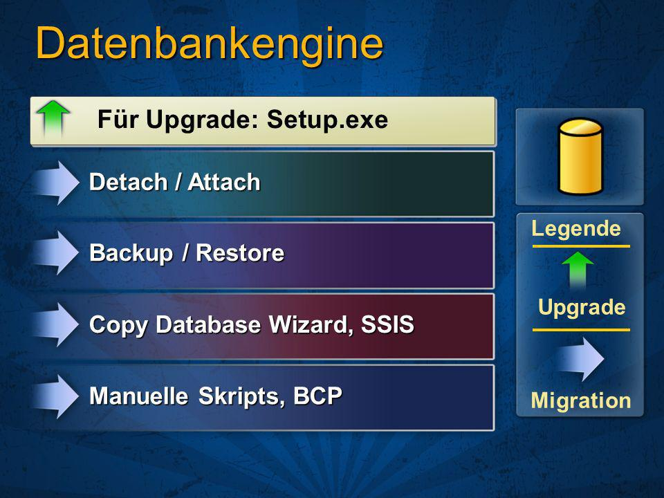 Datenbankengine Detach / Attach Backup / Restore Manuelle Skripts, BCP Copy Database Wizard, SSIS Upgrade Migration Legende Für Upgrade: Setup.exe