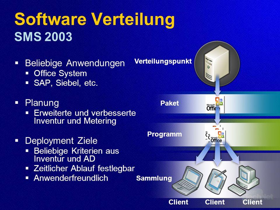 Software Verteilung SMS 2003 Beliebige Anwendungen Office System SAP, Siebel, etc. Planung Erweiterte und verbesserte Inventur und Metering Deployment