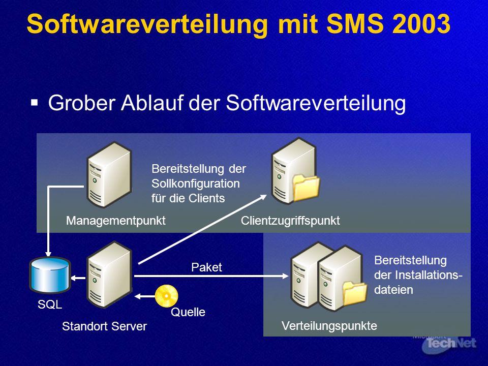Softwareverteilung mit SMS 2003 Grober Ablauf der Softwareverteilung Standort Server SQL Verteilungspunkte ManagementpunktClientzugriffspunkt Quelle P