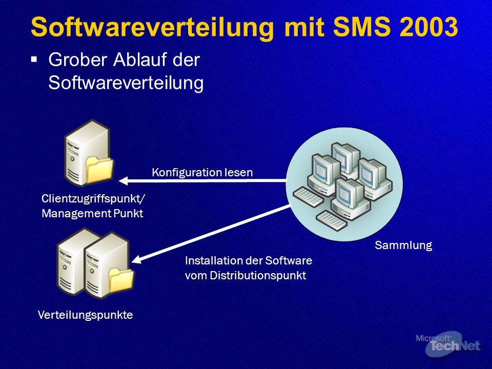 Softwareverteilung mit SMS 2003 Grober Ablauf der Softwareverteilung Clientzugriffspunkt/ Management Punkt Verteilungspunkte Konfiguration lesen Insta