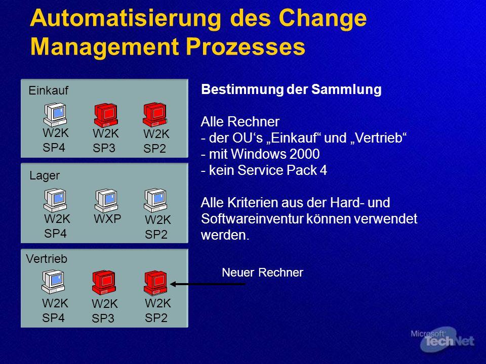 W2K SP2 Neuer Rechner Automatisierung des Change Management Prozesses W2K SP4 W2K SP3 W2K SP2 W2K SP4 WXP W2K SP2 W2K SP4 W2K SP3 Bestimmung der Samml