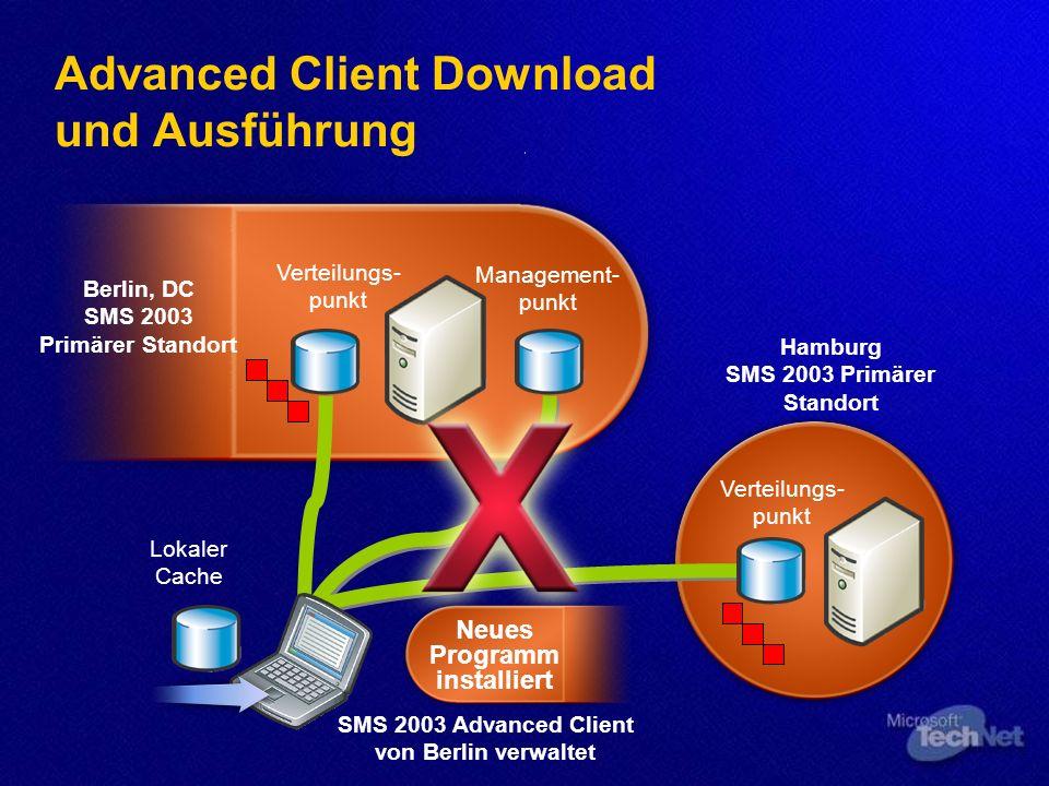 Management- punkt Verteilungs- punkt Lokaler Cache Advanced Client Download und Ausführung Verteilungs- punkt Berlin, DC SMS 2003 Primärer Standort Ha
