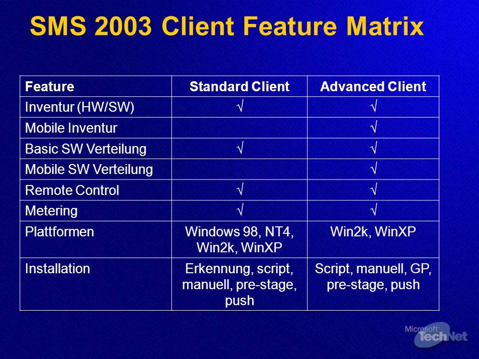 FeatureStandard ClientAdvanced Client Inventur (HW/SW) Mobile Inventur Basic SW Verteilung Mobile SW Verteilung Remote Control Metering PlattformenWin