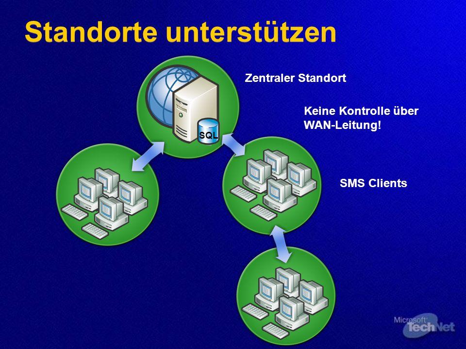 Standorte unterstützen SMS Clients Zentraler Standort SQL Keine Kontrolle über WAN-Leitung!