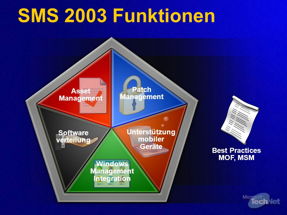 SMS 2003 Funktionen Software verteilung Asset Management Patch Management Windows Management Integration Unterstützung mobiler Geräte Best Practices M