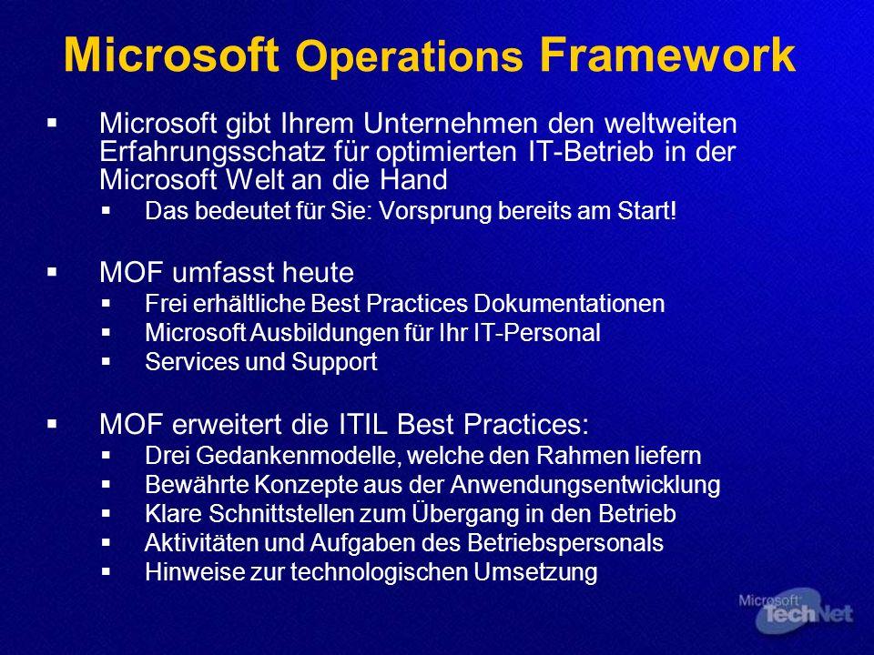 Microsoft Operations Framework Microsoft gibt Ihrem Unternehmen den weltweiten Erfahrungsschatz für optimierten IT-Betrieb in der Microsoft Welt an di