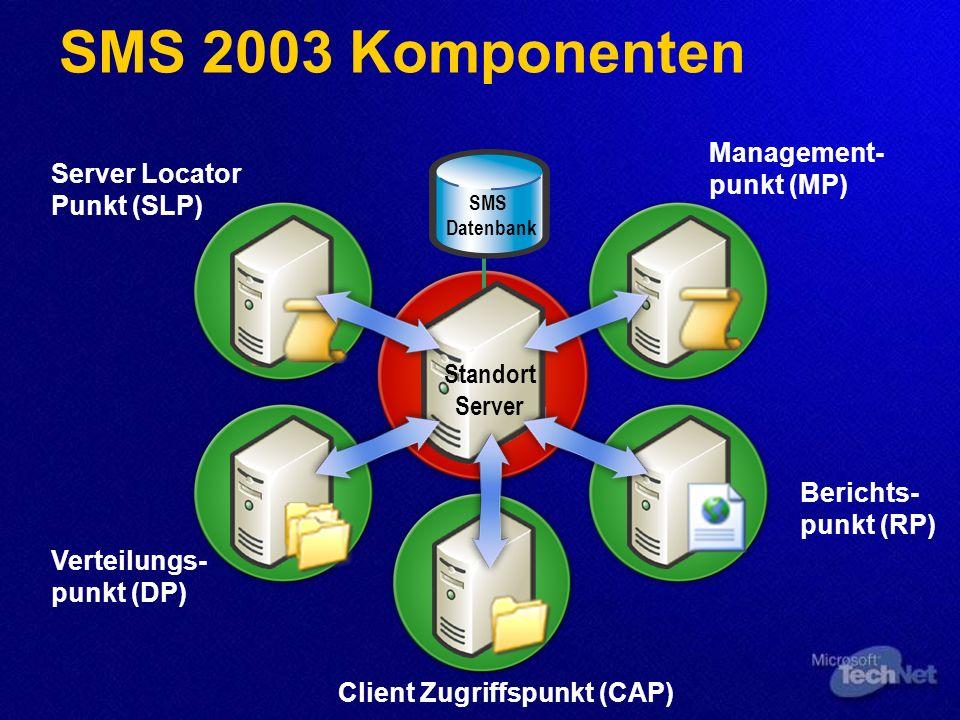 SMS 2003 Komponenten Management- punkt (MP) Server Locator Punkt (SLP) Verteilungs- punkt (DP) Berichts- punkt (RP) Client Zugriffspunkt (CAP) Standor