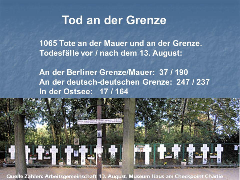 Tod an der Grenze 1065 Tote an der Mauer und an der Grenze. Todesfälle vor / nach dem 13. August: An der Berliner Grenze/Mauer: 37 / 190 An der deutsc