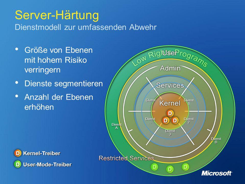 DD D Server-Härtung Dienstmodell zur umfassenden Abwehr Größe von Ebenen mit hohem Risiko verringern Dienste segmentieren Anzahl der Ebenen erhöhen Ke
