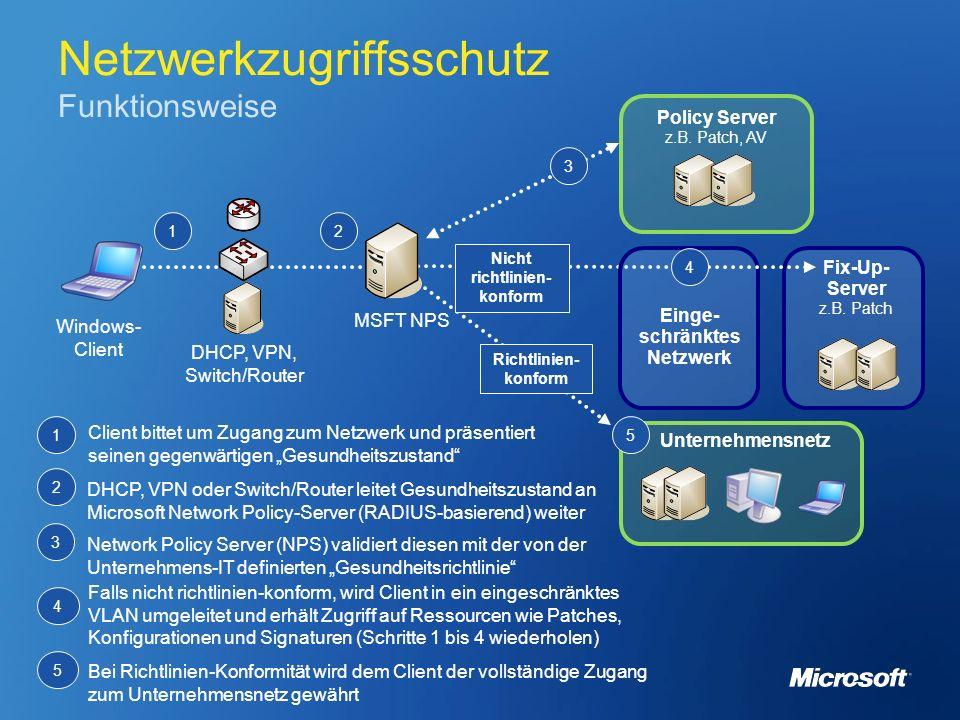 Netzwerkzugriffsschutz Funktionsweise Nicht richtlinien- konform 1 Einge- schränktes Netzwerk Client bittet um Zugang zum Netzwerk und präsentiert sei