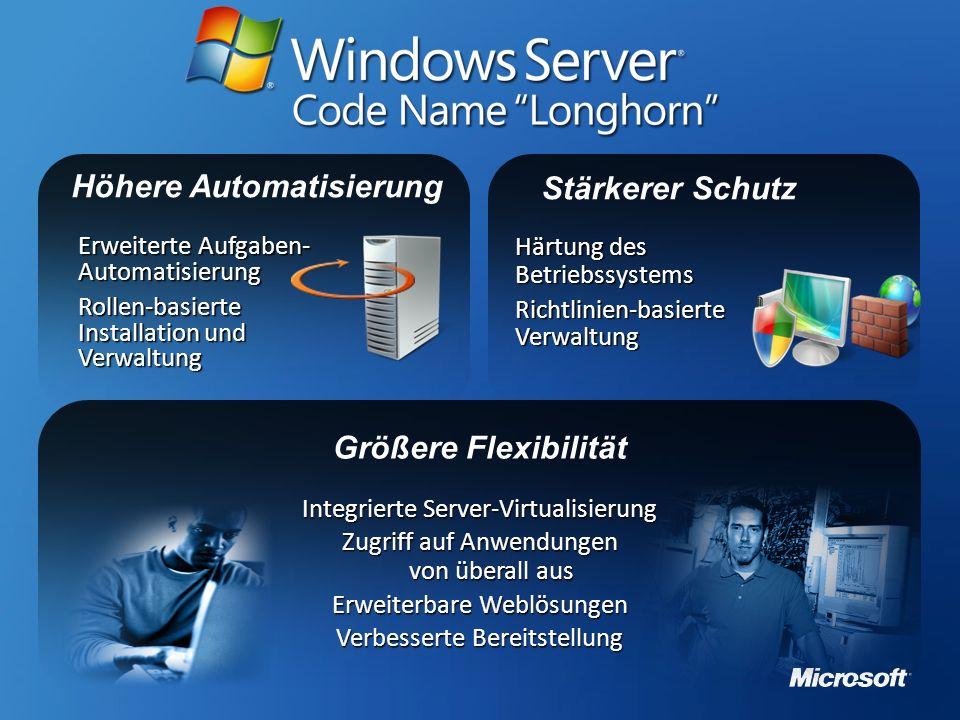 Härtung des Betriebssystems Richtlinien-basierte Verwaltung Erweiterte Aufgaben- Automatisierung Rollen-basierte Installation und Verwaltung Höhere Au