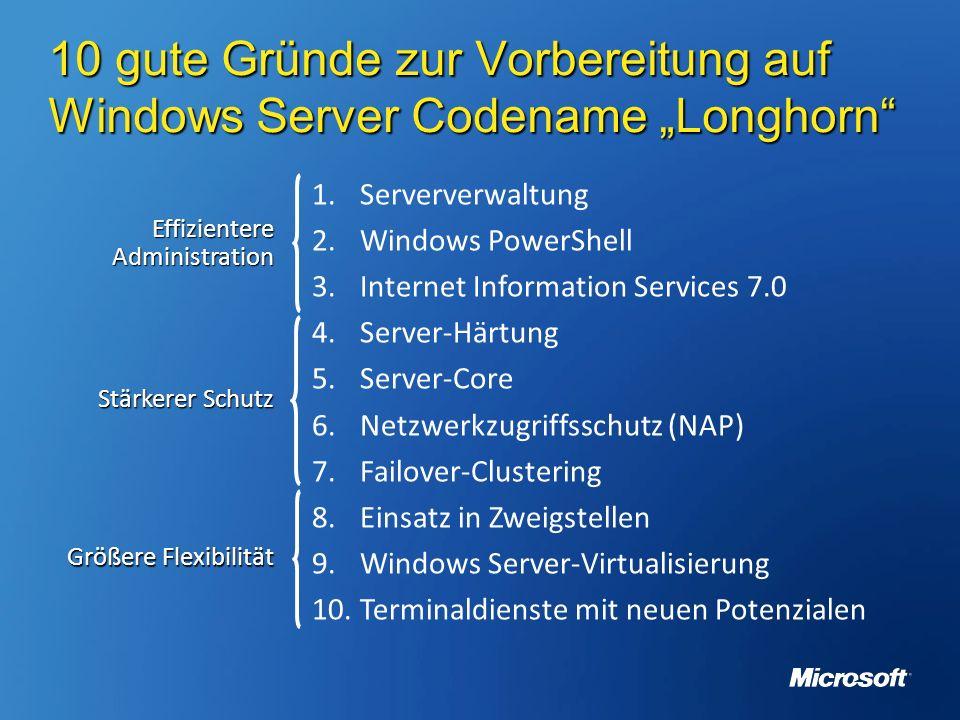 10 gute Gründe zur Vorbereitung auf Windows Server Codename Longhorn Effizientere Administration Größere Flexibilität Stärkerer Schutz 1.Serververwalt