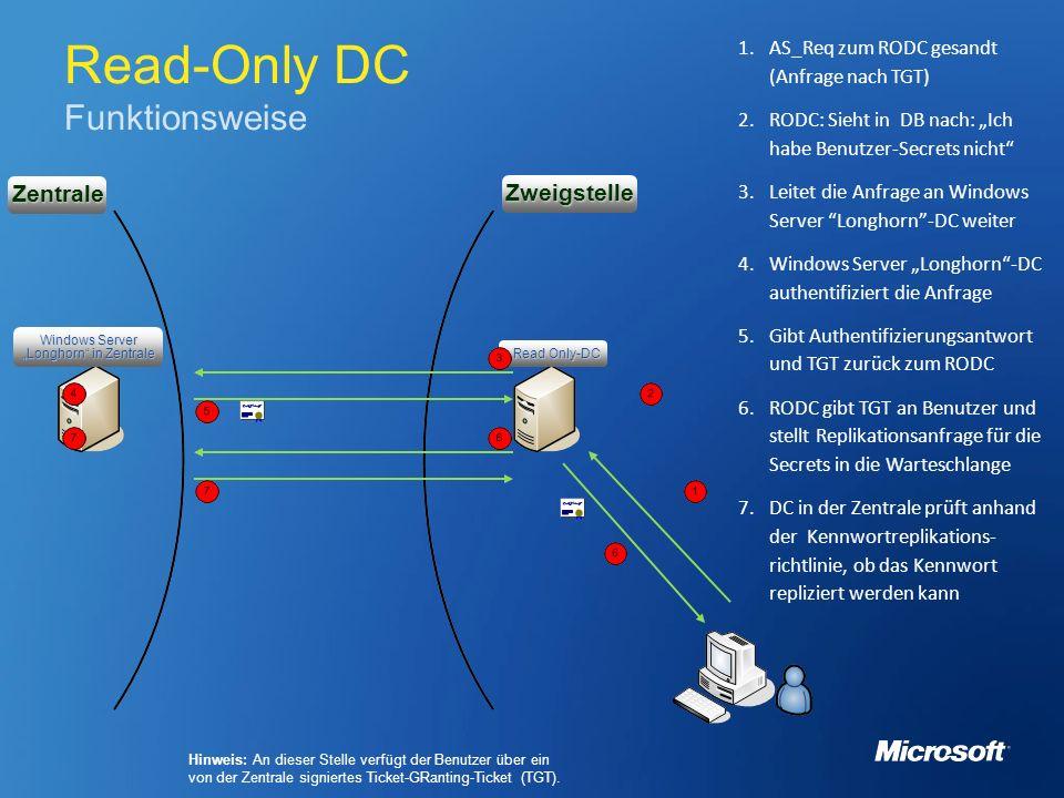 Read-Only DC Funktionsweise Read Only-DC Hinweis: An dieser Stelle verfügt der Benutzer über ein von der Zentrale signiertes Ticket-GRanting-Ticket (T