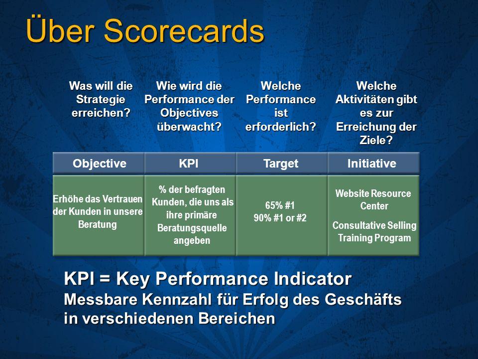 Über Scorecards Was will die Strategie erreichen? Wie wird die Performance der Objectives überwacht? Welche Performance ist erforderlich? Welche Aktiv