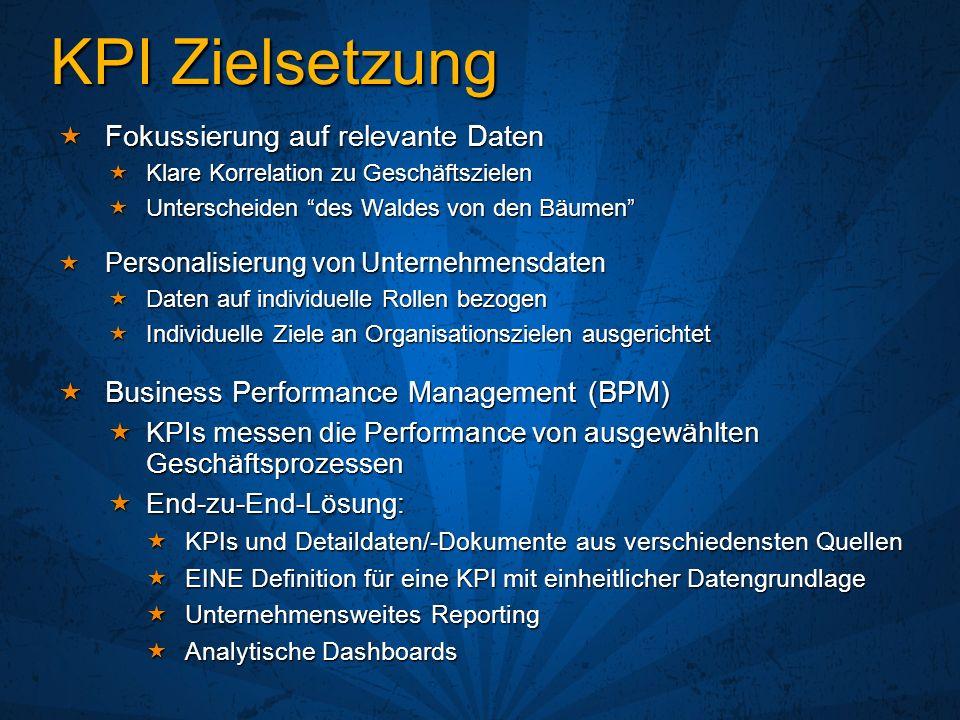 KPI Zielsetzung Fokussierung auf relevante Daten Fokussierung auf relevante Daten Klare Korrelation zu Geschäftszielen Klare Korrelation zu Geschäftsz