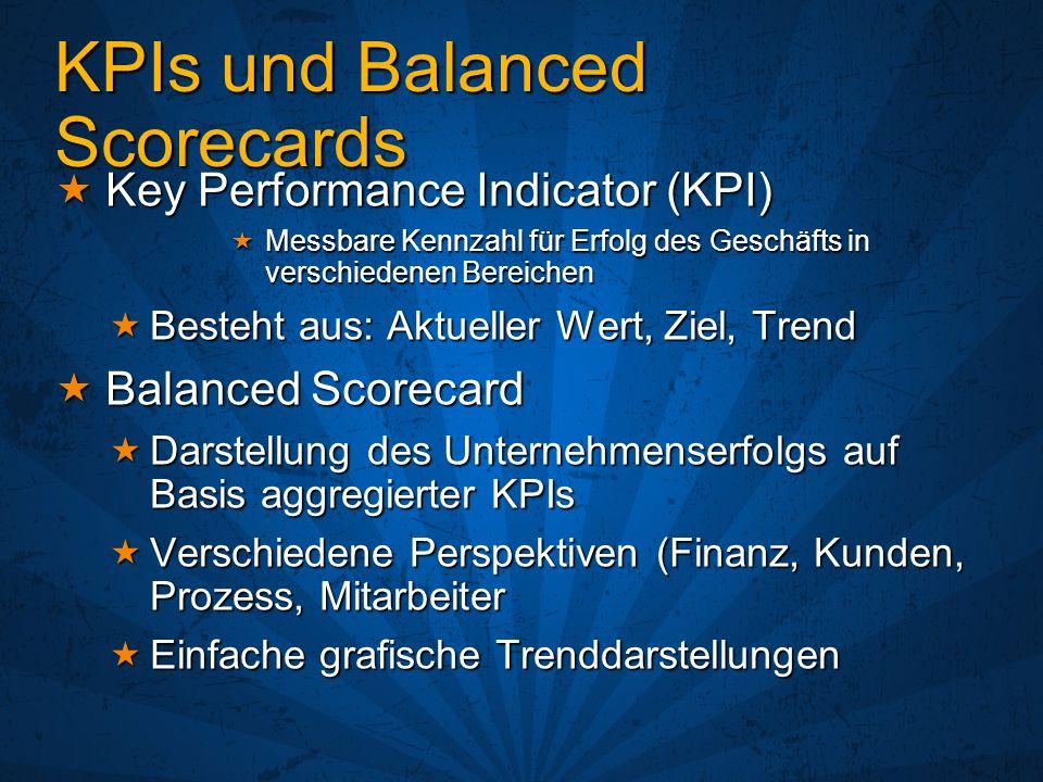 KPIs und Balanced Scorecards Key Performance Indicator (KPI) Key Performance Indicator (KPI) Messbare Kennzahl für Erfolg des Geschäfts in verschieden