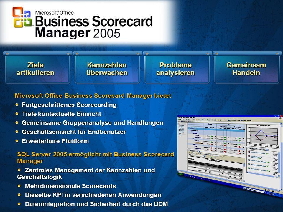 Microsoft Office Business Scorecard Manager bietet Fortgeschrittenes Scorecarding Tiefe kontextuelle Einsicht Gemeinsame Gruppenanalyse und Handlungen