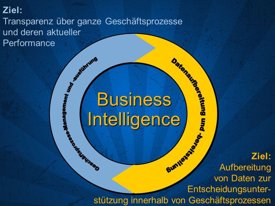 Ziel: Transparenz über ganze Geschäftsprozesse und deren aktueller Performance Ziel: Aufbereitung von Daten zur Entscheidungsunter- stützung innerhalb