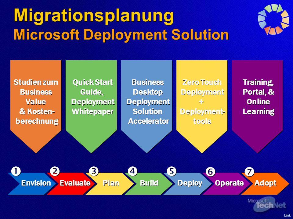 Migration der Applikationen Office 2003 Update ab Office 97 möglich Voraussetzung sind Win2000 oder WinXP Installation Manuell (CD, Netz) Unbeaufsichtigt mit Antwortdatei *.msi- oder *mst.-Dateien (CIW) Verteilung über Gruppenrichtlinien System Management Server Update ab Office 97 möglich Voraussetzung sind Win2000 oder WinXP Installation Manuell (CD, Netz) Unbeaufsichtigt mit Antwortdatei *.msi- oder *mst.-Dateien (CIW) Verteilung über Gruppenrichtlinien System Management Server
