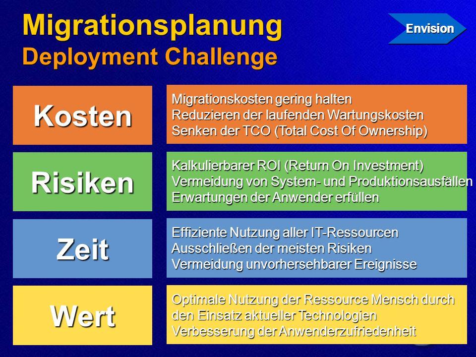 Migrationsplanung Deployment Challenge Migrationskosten gering halten Reduzieren der laufenden Wartungskosten Senken der TCO (Total Cost Of Ownership)