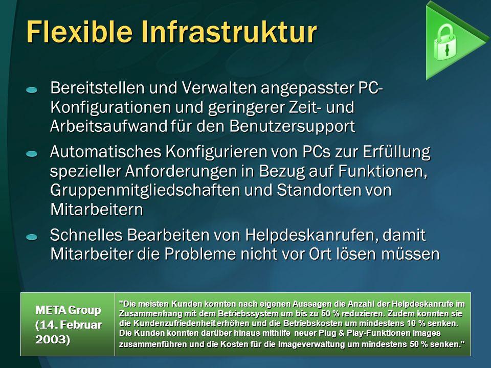 Flexible Infrastruktur Bereitstellen und Verwalten angepasster PC- Konfigurationen und geringerer Zeit- und Arbeitsaufwand für den Benutzersupport Aut