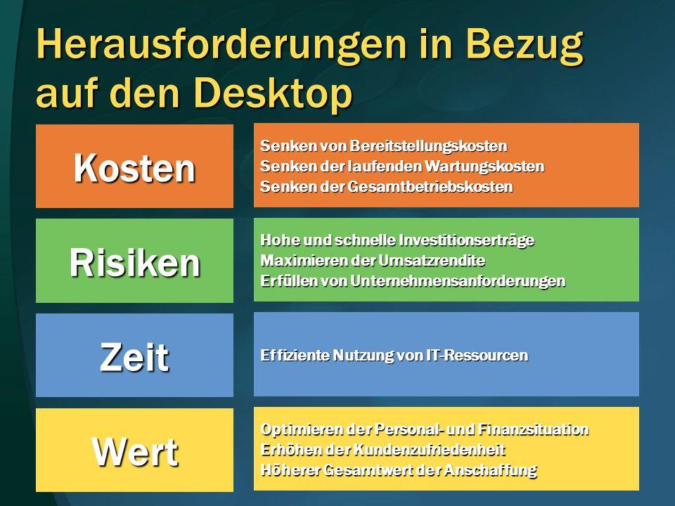 Herausforderungen in Bezug auf den Desktop Senken von Bereitstellungskosten Senken der laufenden Wartungskosten Senken der Gesamtbetriebskosten Hohe u
