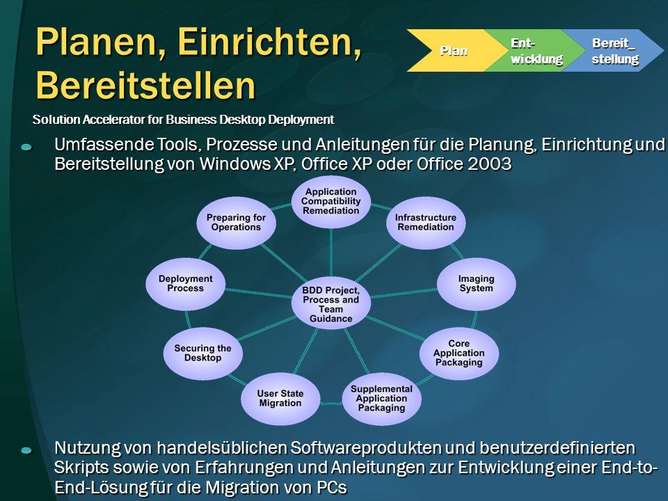 Umfassende Tools, Prozesse und Anleitungen für die Planung, Einrichtung und Bereitstellung von Windows XP, Office XP oder Office 2003 Nutzung von hand