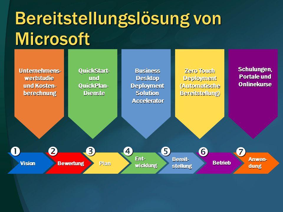 Bereitstellungslösung von Microsoft Unternehmens- wertstudie und Kosten- berechnung QuickStart- und QuickPlan- Dienste Business Desktop Deployment Sol