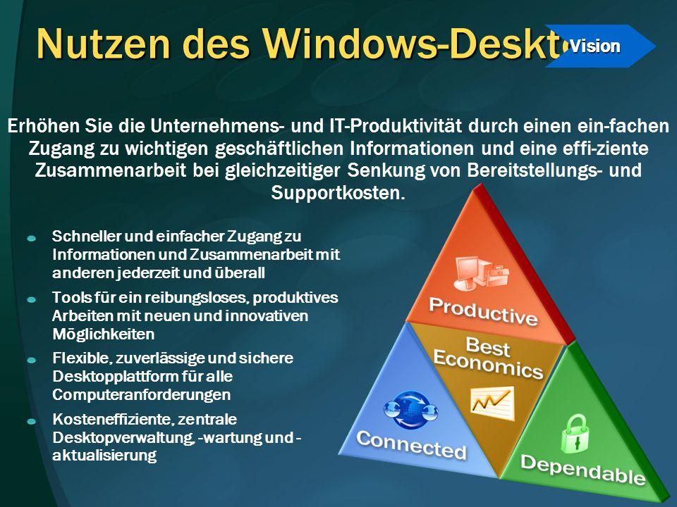 Nutzen des Windows-Desktops Schneller und einfacher Zugang zu Informationen und Zusammenarbeit mit anderen jederzeit und überall Tools für ein reibung