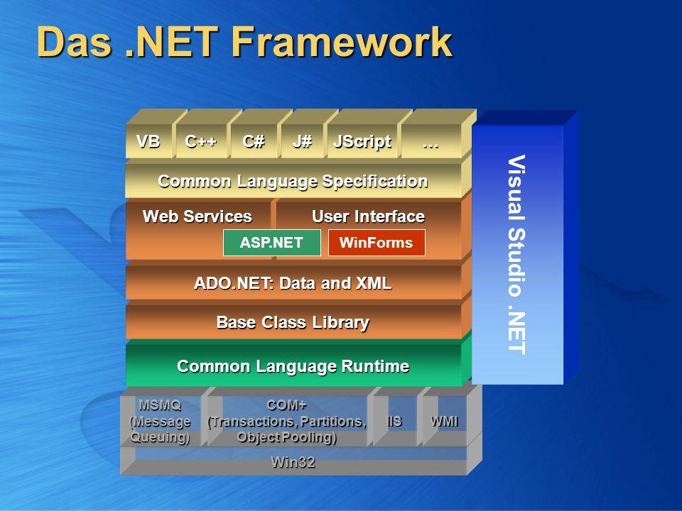 Das.NET Framework Visual Studio.NET: integrierte Entwicklungsumgebung Visual Studio.NET: integrierte Entwicklungsumgebung Solution Explorer, Toolbox, Debugger Solution Explorer, Toolbox, Debugger visuelle Designer, Code Editor visuelle Designer, Code Editor IntelliSense, Syntaxkontrolle, dyn.
