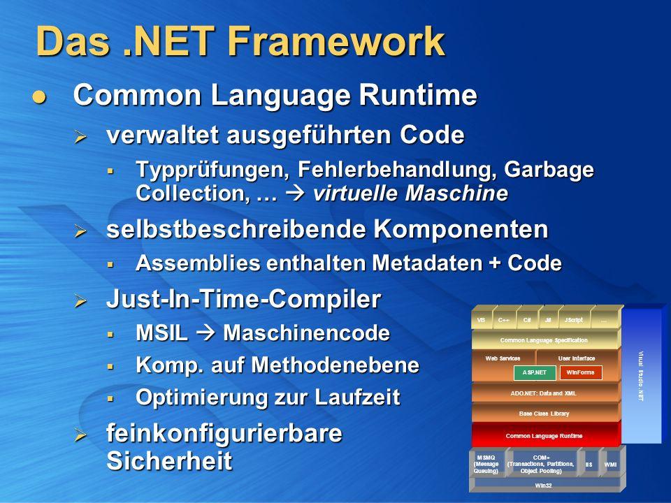 Das.NET Framework Common Language Runtime Common Language Runtime verwaltet ausgeführten Code verwaltet ausgeführten Code Typprüfungen, Fehlerbehandlu