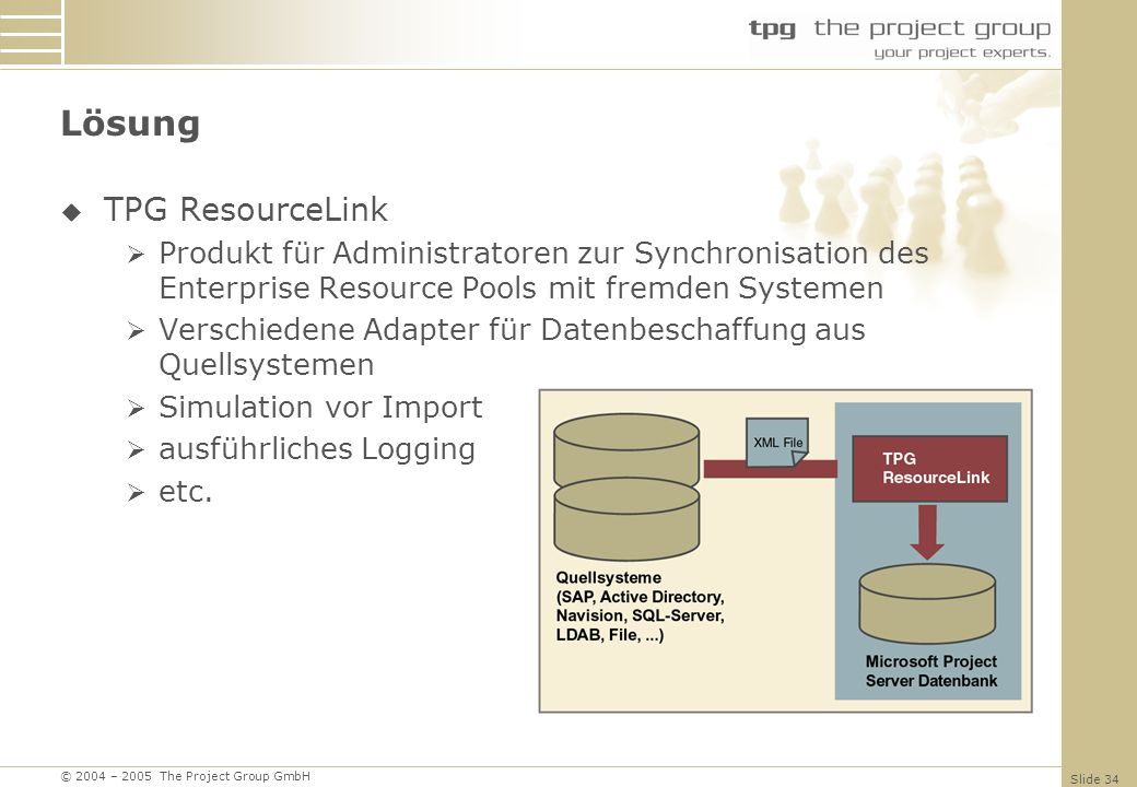 © 2004 – 2005 The Project Group GmbH Slide 34 Lösung TPG ResourceLink Produkt für Administratoren zur Synchronisation des Enterprise Resource Pools mi