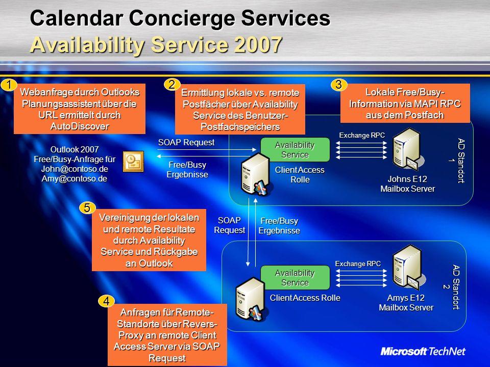 Calendar Concierge Services Availability Service 2007 Ermittlung lokale vs. remote Postfächer über Availability Service des Benutzer- Postfachspeicher
