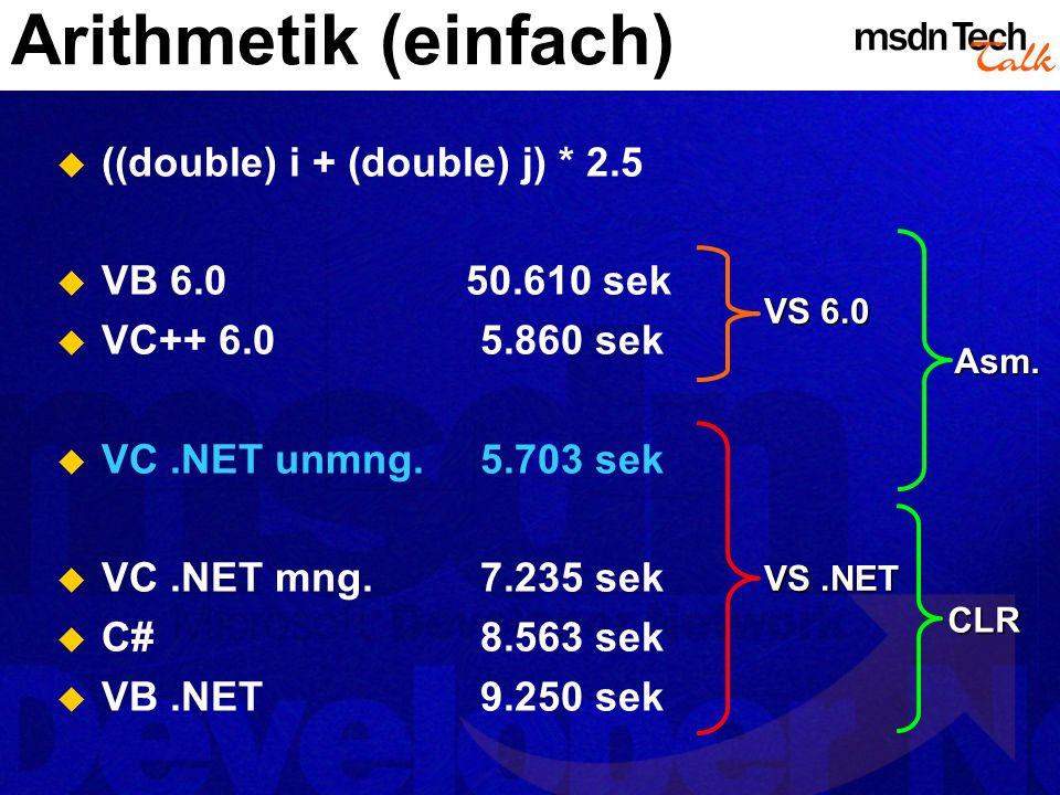 Arithmetik (einfach) ((double) i + (double) j) * 2.5 VB 6.0 50.610 sek VC++ 6.05.860 sek VC.NET unmng.5.703 sek VC.NET mng.7.235 sek C#8.563 sek VB.NE
