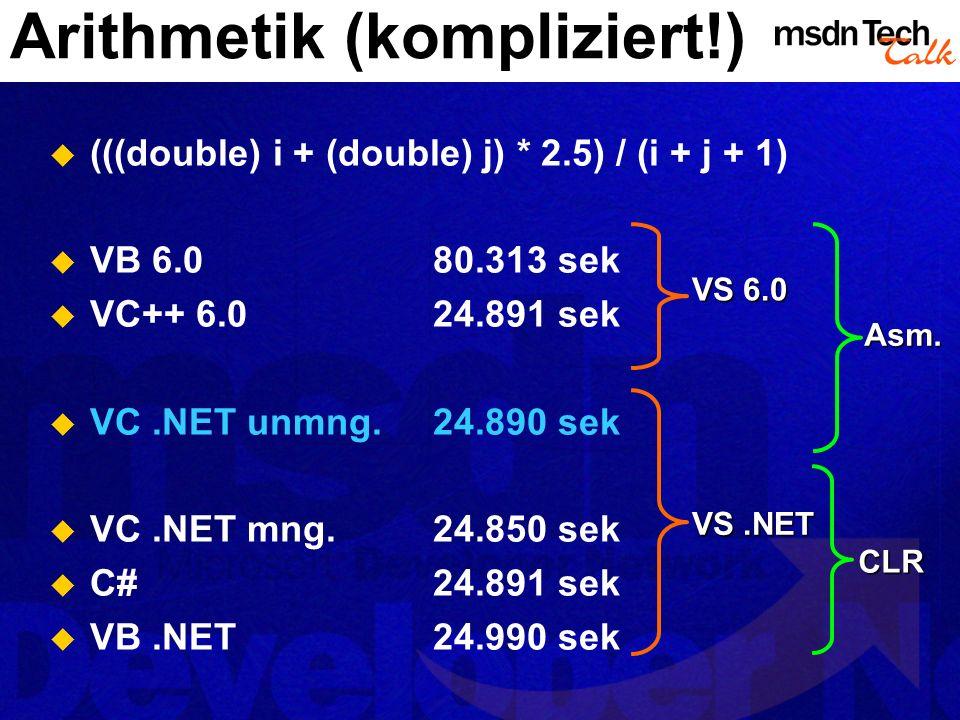 Arithmetik (kompliziert!) (((double) i + (double) j) * 2.5) / (i + j + 1) VB 6.080.313 sek VC++ 6.024.891 sek VC.NET unmng.24.890 sek VC.NET mng.24.85