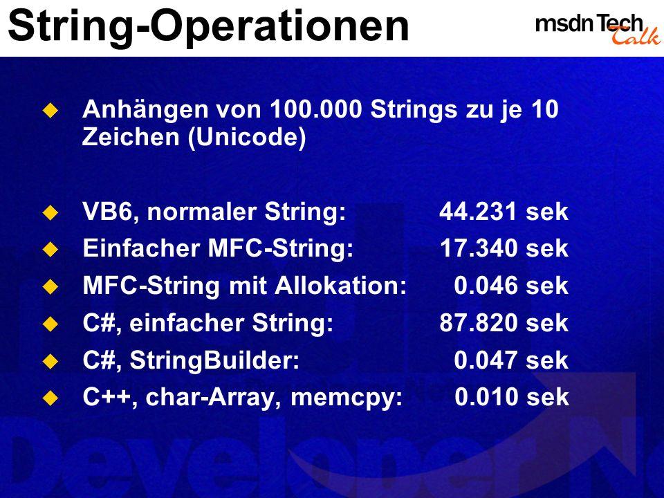 String-Operationen Anhängen von 100.000 Strings zu je 10 Zeichen (Unicode) VB6, normaler String:44.231 sek Einfacher MFC-String:17.340 sek MFC-String