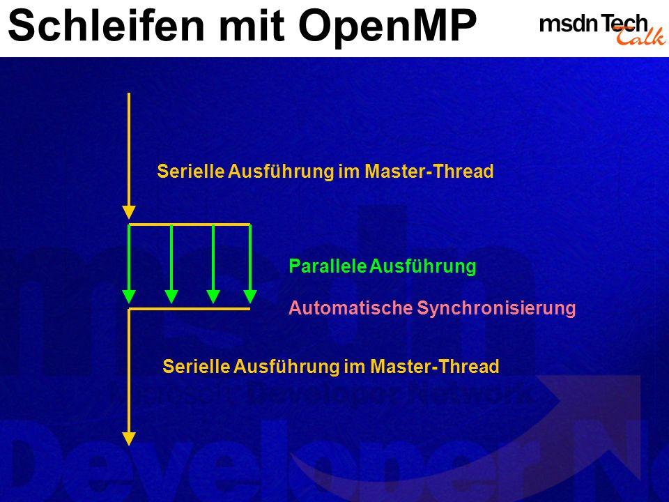 Schleifen mit OpenMP Serielle Ausführung im Master-Thread Parallele Ausführung Automatische Synchronisierung