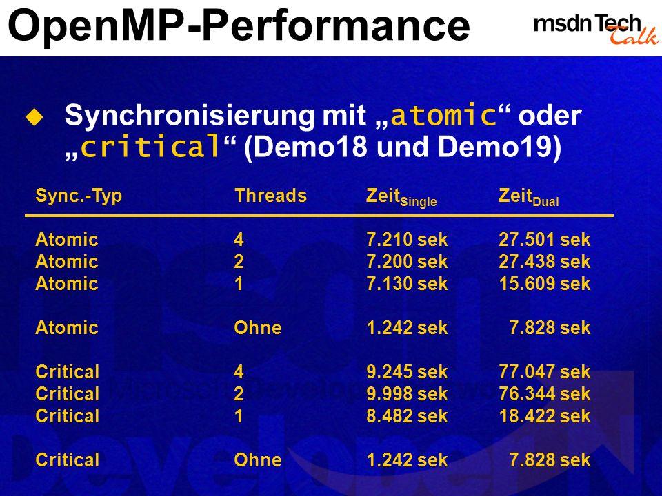 OpenMP-Performance Synchronisierung mit atomic oder critical (Demo18 und Demo19) Sync.-TypThreadsZeit Single Zeit Dual Atomic47.210 sek27.501 sek Atom
