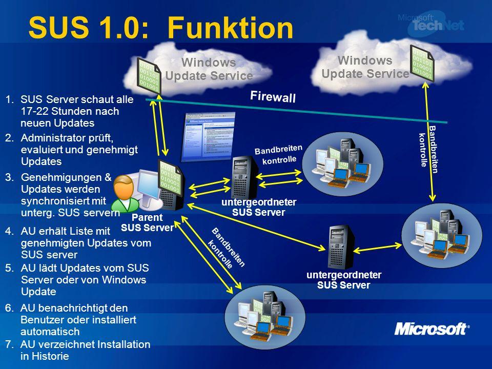 SUS 1.0: Funktion Parent SUS Server Firewall untergeordneter SUS Server Windows Update Service Bandbreiten kontrolle 2.Administrator prüft, evaluiert