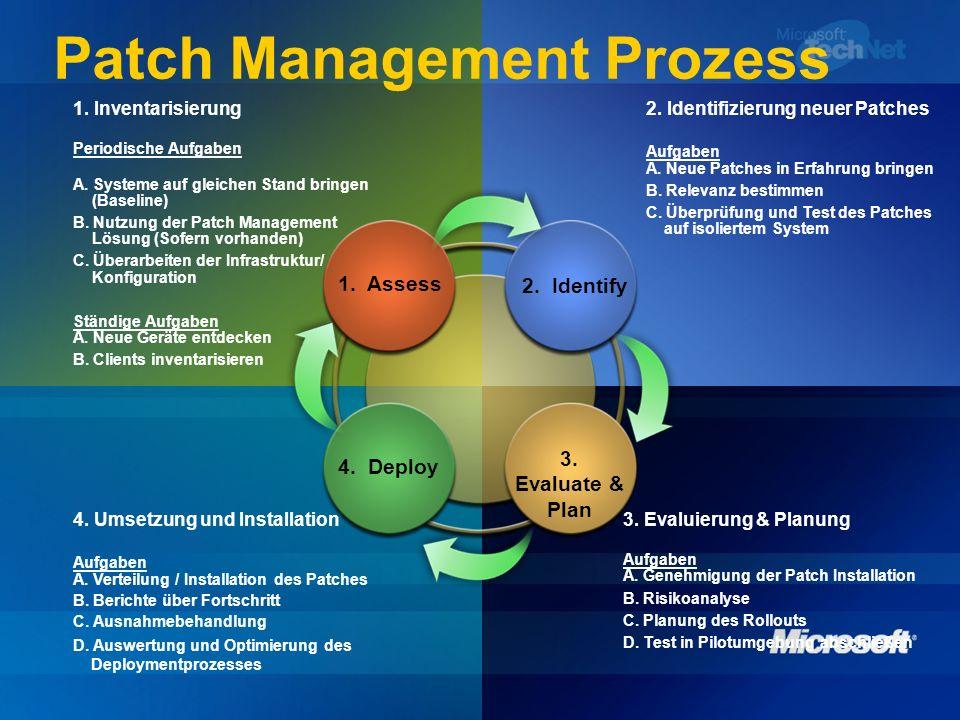 Patch Management Prozess 1. Inventarisierung Periodische Aufgaben A. Systeme auf gleichen Stand bringen (Baseline) B. Nutzung der Patch Management Lös