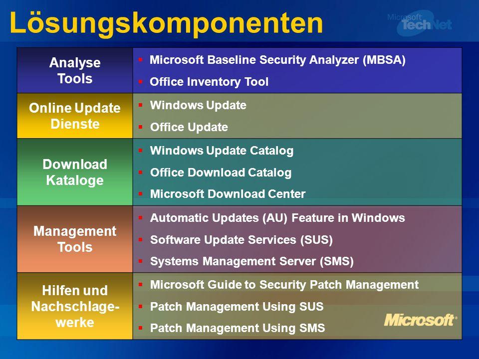 Lösungskomponenten Analyse Tools Microsoft Baseline Security Analyzer (MBSA) Office Inventory Tool Online Update Dienste Windows Update Office Update