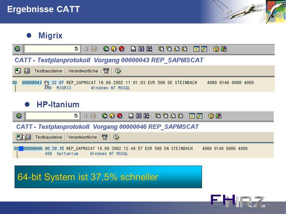 Ergebnisse CATT Migrix HP-Itanium 64-bit System ist 37,5% schneller