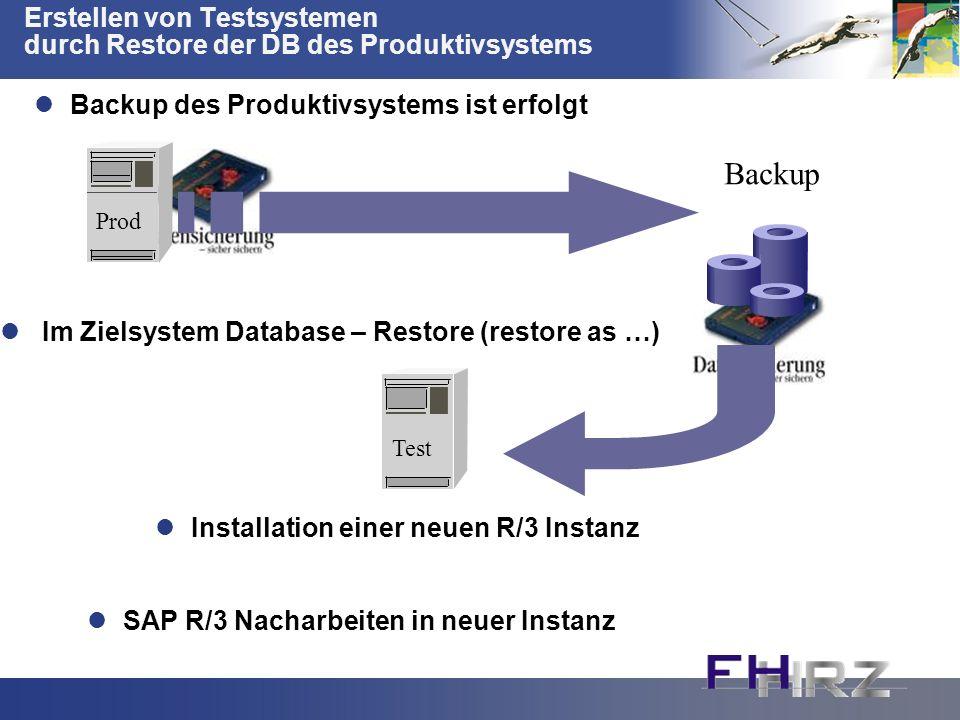 Erstellen von Testsystemen durch Restore der DB des Produktivsystems Im Zielsystem Database – Restore (restore as …) Installation einer neuen R/3 Instanz Backup des Produktivsystems ist erfolgt SAP R/3 Nacharbeiten in neuer Instanz ProdTest Backup